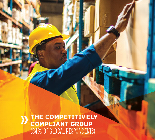 DG Confidence Outlook Competitively Compliant Group