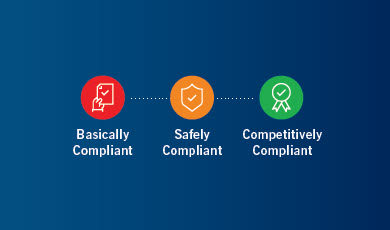 DG Confidence Outlook Compliance Company Types