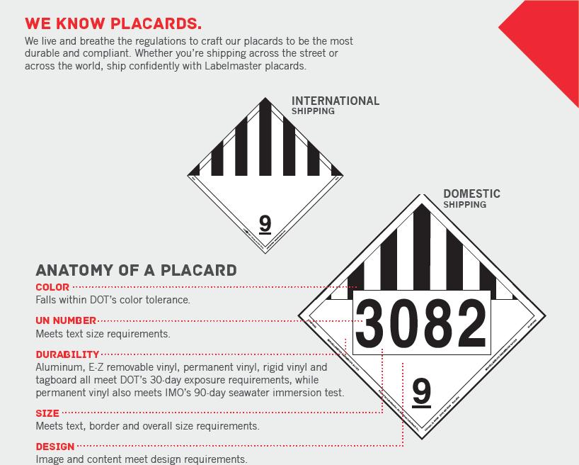 Dot Hazmat Placard Materials Labelmaster From Labelmaster