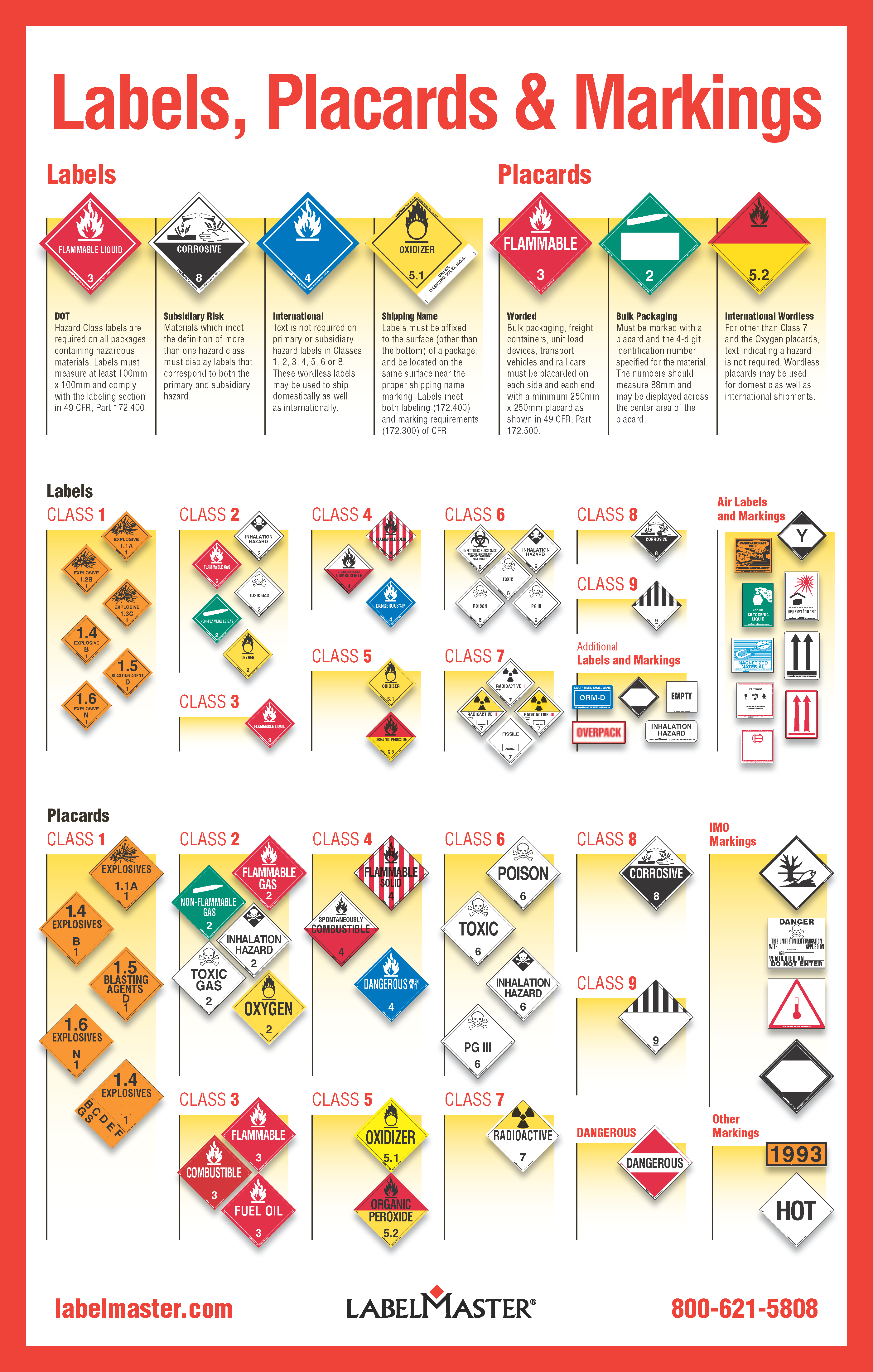 Shipping Dangerous Goods - Ground Transport Guide - Labelmaster