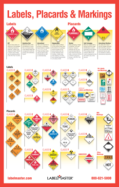 Hazmat Labels, Placards, and Markings