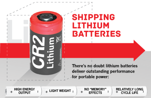 Shipping Lithium Batteries Infographic