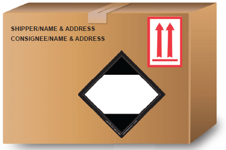 Shipping limited quantities excepted quantities and orm d consumer commodities from labelmaster for Ups dangerous goods