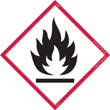 GHS Flame Pictogram Tank Placards