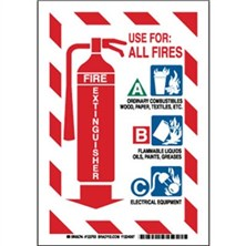 Fire Extinguisher Use For All Fires Signs