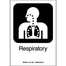 Respiratory Signs