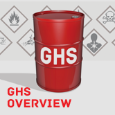 Globally Harmonized System - GHS from Labelmaster