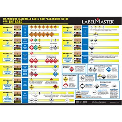 Shipping Dangerous Goods by Ground Poster